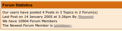 screenshot showing some really bad forum stats.